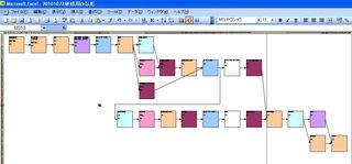 Taskmap